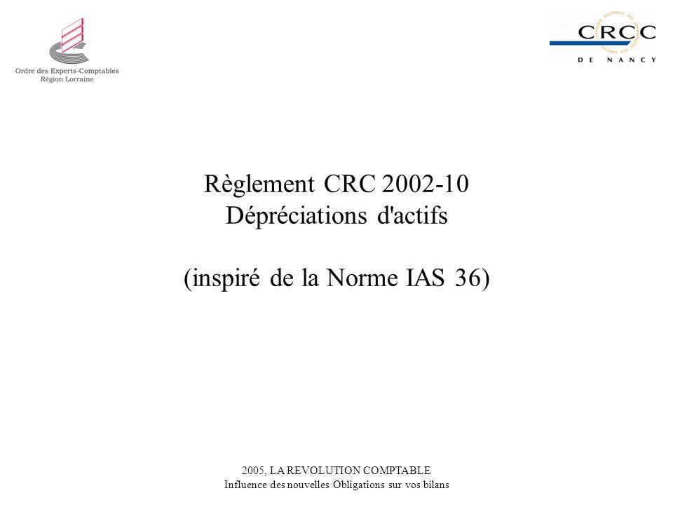 2005, LA REVOLUTION COMPTABLE Influence des nouvelles Obligations sur vos bilans Règlement CRC 2002-10 Dépréciations d actifs (inspiré de la Norme IAS 36)