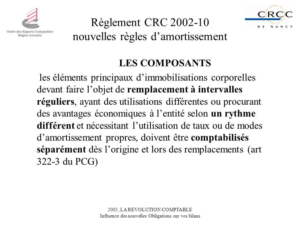 2005, LA REVOLUTION COMPTABLE Influence des nouvelles Obligations sur vos bilans Règlement CRC 2002-10 nouvelles règles damortissement LES COMPOSANTS
