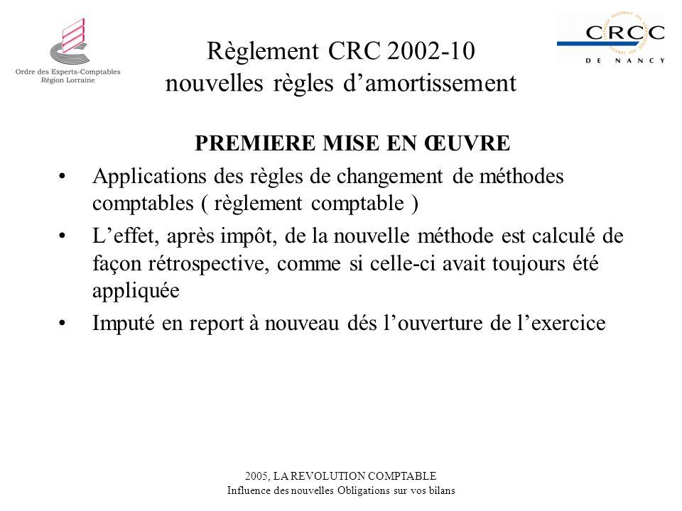 2005, LA REVOLUTION COMPTABLE Influence des nouvelles Obligations sur vos bilans Règlement CRC 2002-10 nouvelles règles damortissement PREMIERE MISE EN ŒUVRE Applications des règles de changement de méthodes comptables ( règlement comptable ) Leffet, après impôt, de la nouvelle méthode est calculé de façon rétrospective, comme si celle-ci avait toujours été appliquée Imputé en report à nouveau dés louverture de lexercice