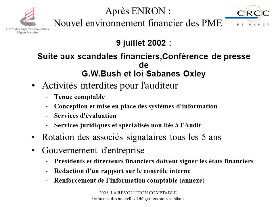 2005, LA REVOLUTION COMPTABLE Influence des nouvelles Obligations sur vos bilans Après ENRON : Nouvel environnement financier des PME Activités interd