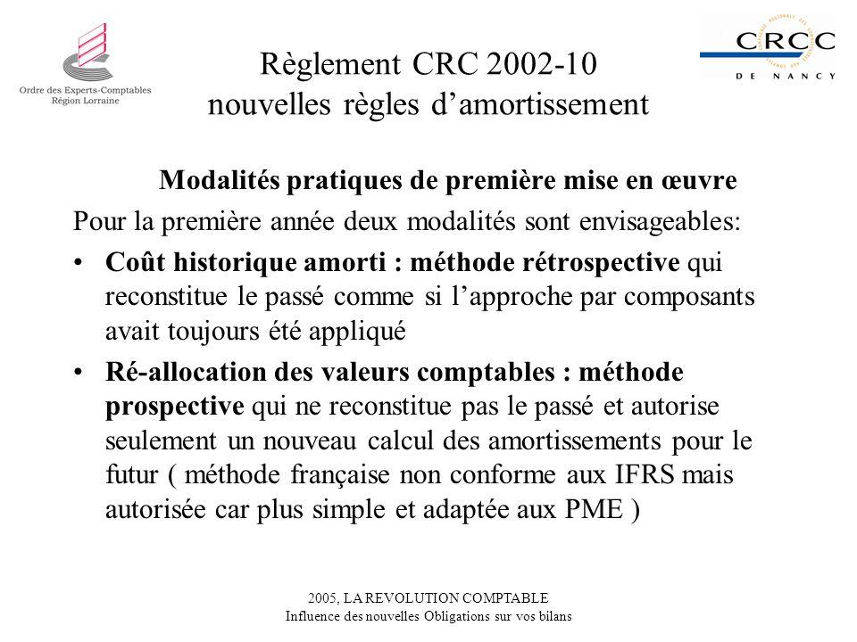 2005, LA REVOLUTION COMPTABLE Influence des nouvelles Obligations sur vos bilans Règlement CRC 2002-10 nouvelles règles damortissement Modalités prati