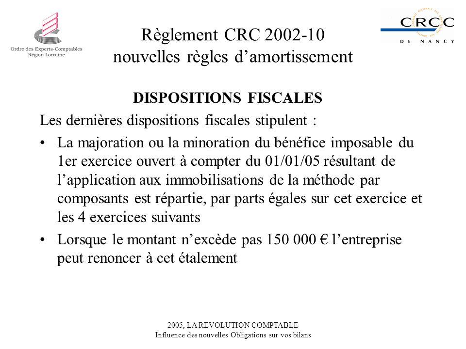 2005, LA REVOLUTION COMPTABLE Influence des nouvelles Obligations sur vos bilans Règlement CRC 2002-10 nouvelles règles damortissement DISPOSITIONS FI