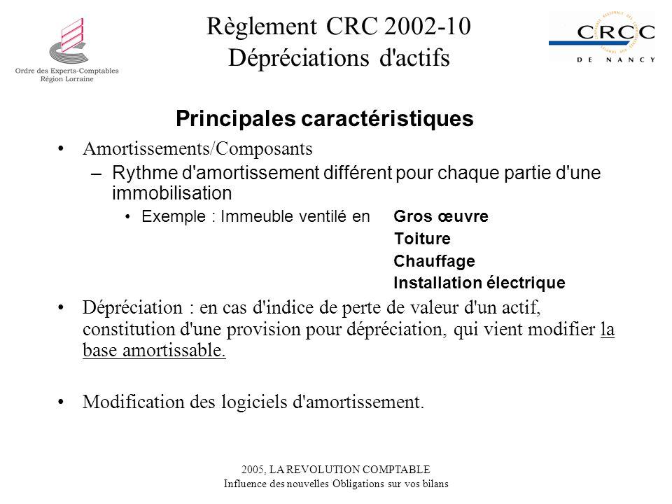 2005, LA REVOLUTION COMPTABLE Influence des nouvelles Obligations sur vos bilans Règlement CRC 2002-10 Dépréciations d'actifs Amortissements/Composant