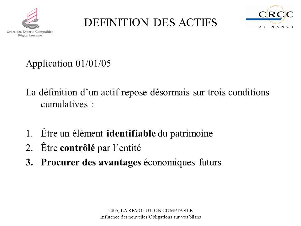 2005, LA REVOLUTION COMPTABLE Influence des nouvelles Obligations sur vos bilans DEFINITION DES ACTIFS Application 01/01/05 La définition dun actif re