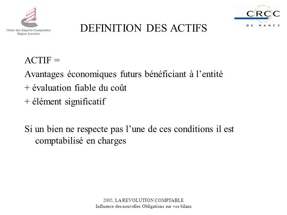 2005, LA REVOLUTION COMPTABLE Influence des nouvelles Obligations sur vos bilans DEFINITION DES ACTIFS ACTIF = Avantages économiques futurs bénéfician