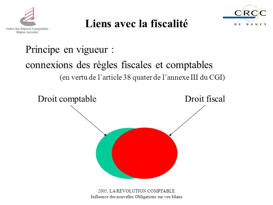 2005, LA REVOLUTION COMPTABLE Influence des nouvelles Obligations sur vos bilans Liens avec la fiscalité Principe en vigueur : connexions des règles f