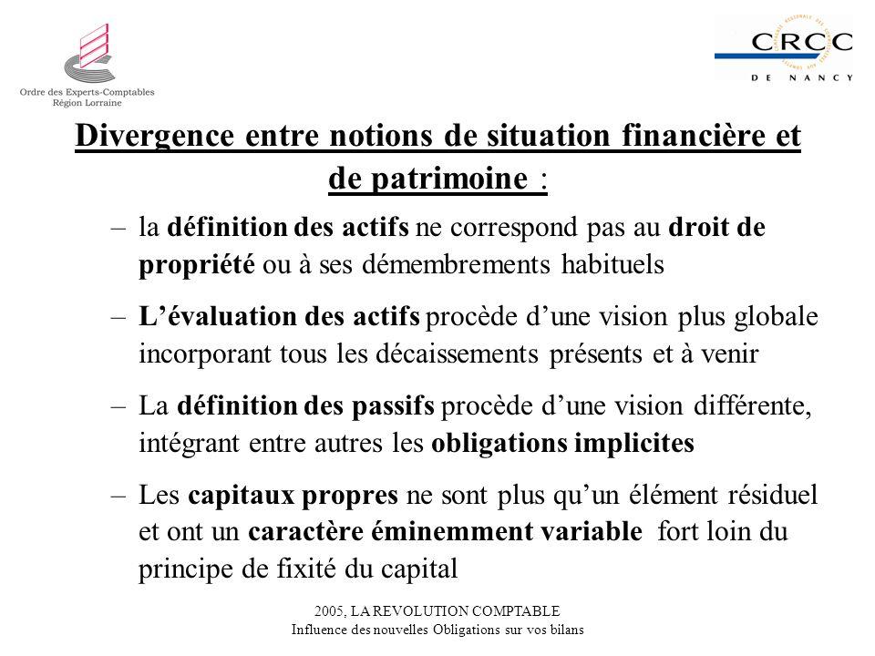2005, LA REVOLUTION COMPTABLE Influence des nouvelles Obligations sur vos bilans Divergence entre notions de situation financière et de patrimoine : –la définition des actifs ne correspond pas au droit de propriété ou à ses démembrements habituels –Lévaluation des actifs procède dune vision plus globale incorporant tous les décaissements présents et à venir –La définition des passifs procède dune vision différente, intégrant entre autres les obligations implicites –Les capitaux propres ne sont plus quun élément résiduel et ont un caractère éminemment variable fort loin du principe de fixité du capital