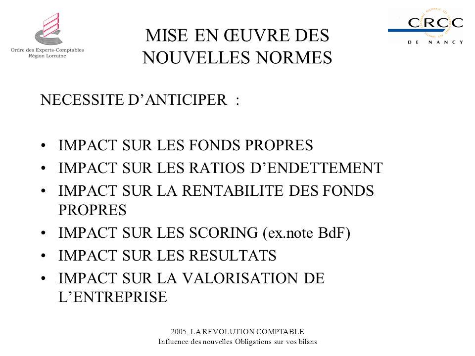 2005, LA REVOLUTION COMPTABLE Influence des nouvelles Obligations sur vos bilans MISE EN ŒUVRE DES NOUVELLES NORMES NECESSITE DANTICIPER : IMPACT SUR LES FONDS PROPRES IMPACT SUR LES RATIOS DENDETTEMENT IMPACT SUR LA RENTABILITE DES FONDS PROPRES IMPACT SUR LES SCORING (ex.note BdF) IMPACT SUR LES RESULTATS IMPACT SUR LA VALORISATION DE LENTREPRISE
