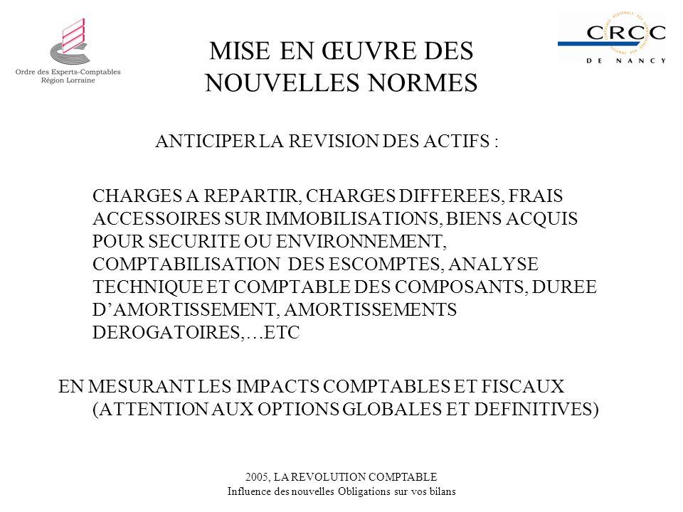 2005, LA REVOLUTION COMPTABLE Influence des nouvelles Obligations sur vos bilans MISE EN ŒUVRE DES NOUVELLES NORMES ANTICIPER LA REVISION DES ACTIFS : CHARGES A REPARTIR, CHARGES DIFFEREES, FRAIS ACCESSOIRES SUR IMMOBILISATIONS, BIENS ACQUIS POUR SECURITE OU ENVIRONNEMENT, COMPTABILISATION DES ESCOMPTES, ANALYSE TECHNIQUE ET COMPTABLE DES COMPOSANTS, DUREE DAMORTISSEMENT, AMORTISSEMENTS DEROGATOIRES,…ETC EN MESURANT LES IMPACTS COMPTABLES ET FISCAUX (ATTENTION AUX OPTIONS GLOBALES ET DEFINITIVES)