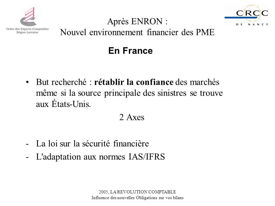 2005, LA REVOLUTION COMPTABLE Influence des nouvelles Obligations sur vos bilans Après ENRON : Nouvel environnement financier des PME But recherché :