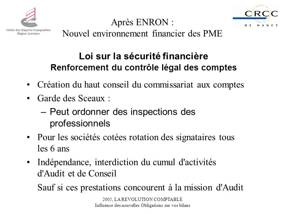 2005, LA REVOLUTION COMPTABLE Influence des nouvelles Obligations sur vos bilans Après ENRON : Nouvel environnement financier des PME Création du haut