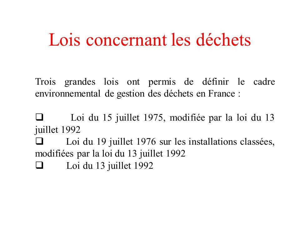 Trois grandes lois ont permis de définir le cadre environnemental de gestion des déchets en France : Loi du 15 juillet 1975, modifiée par la loi du 13