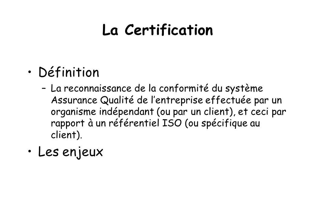 La Certification Définition –La reconnaissance de la conformité du système Assurance Qualité de lentreprise effectuée par un organisme indépendant (ou