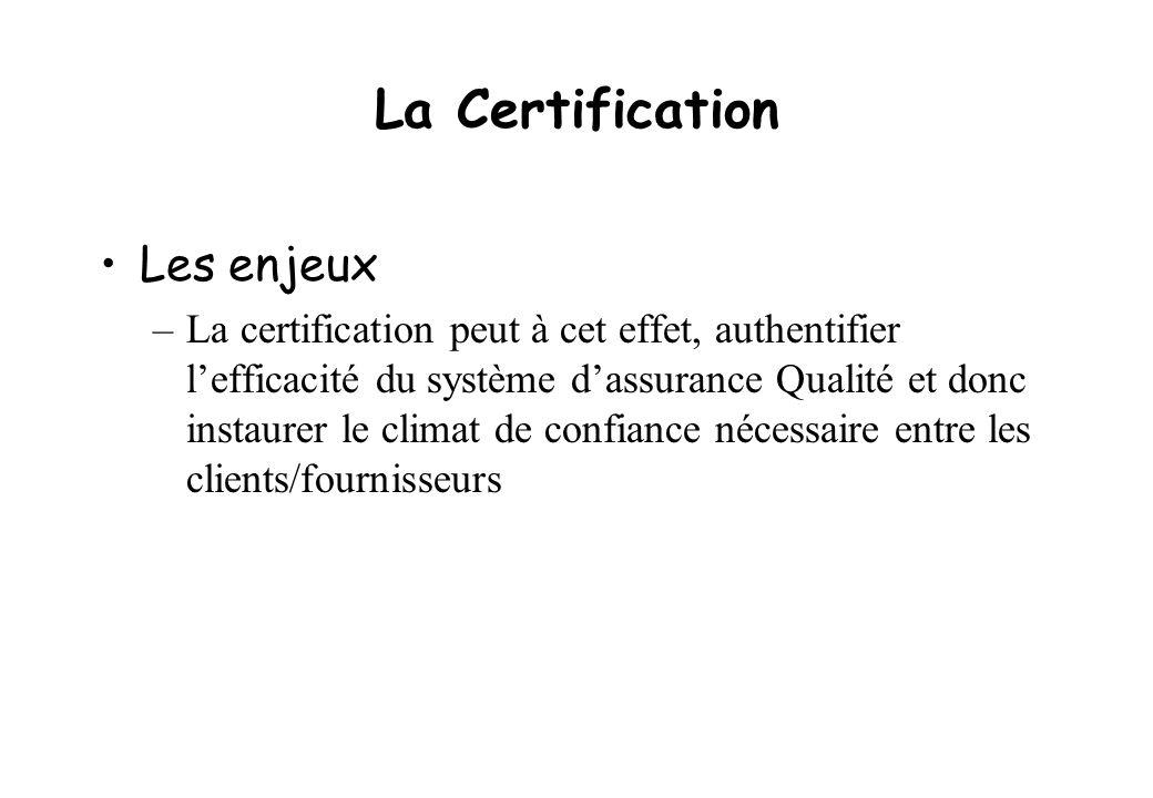 La Certification Les enjeux –La certification peut à cet effet, authentifier lefficacité du système dassurance Qualité et donc instaurer le climat de