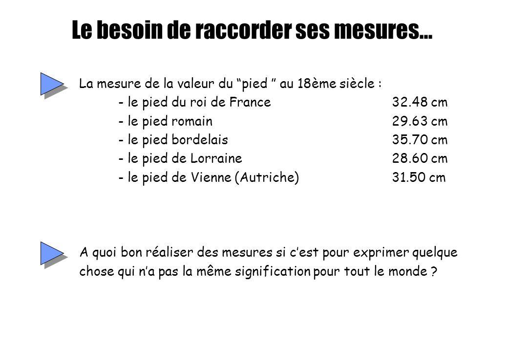 La mesure de la valeur du pied au 18ème siècle : - le pied du roi de France32.48 cm - le pied romain29.63 cm - le pied bordelais35.70 cm - le pied de