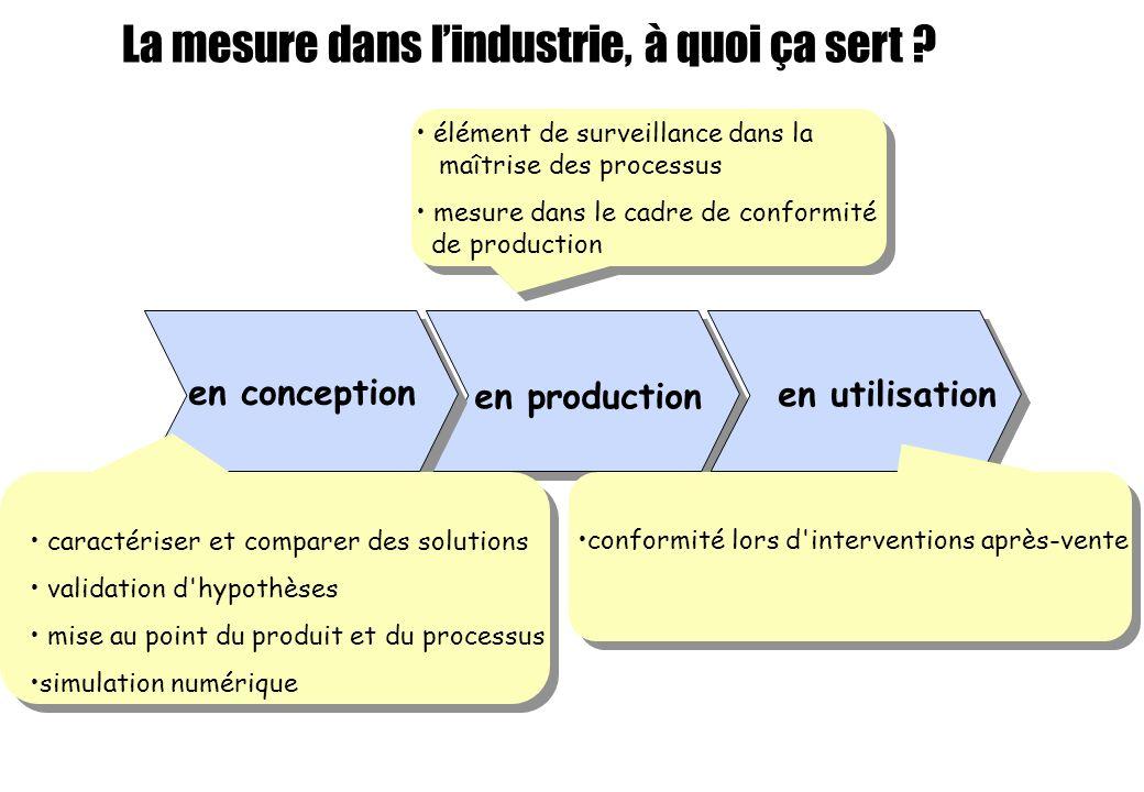 en production élément de surveillance dans la maîtrise des processus mesure dans le cadre de conformité de production en utilisation conformité lors d