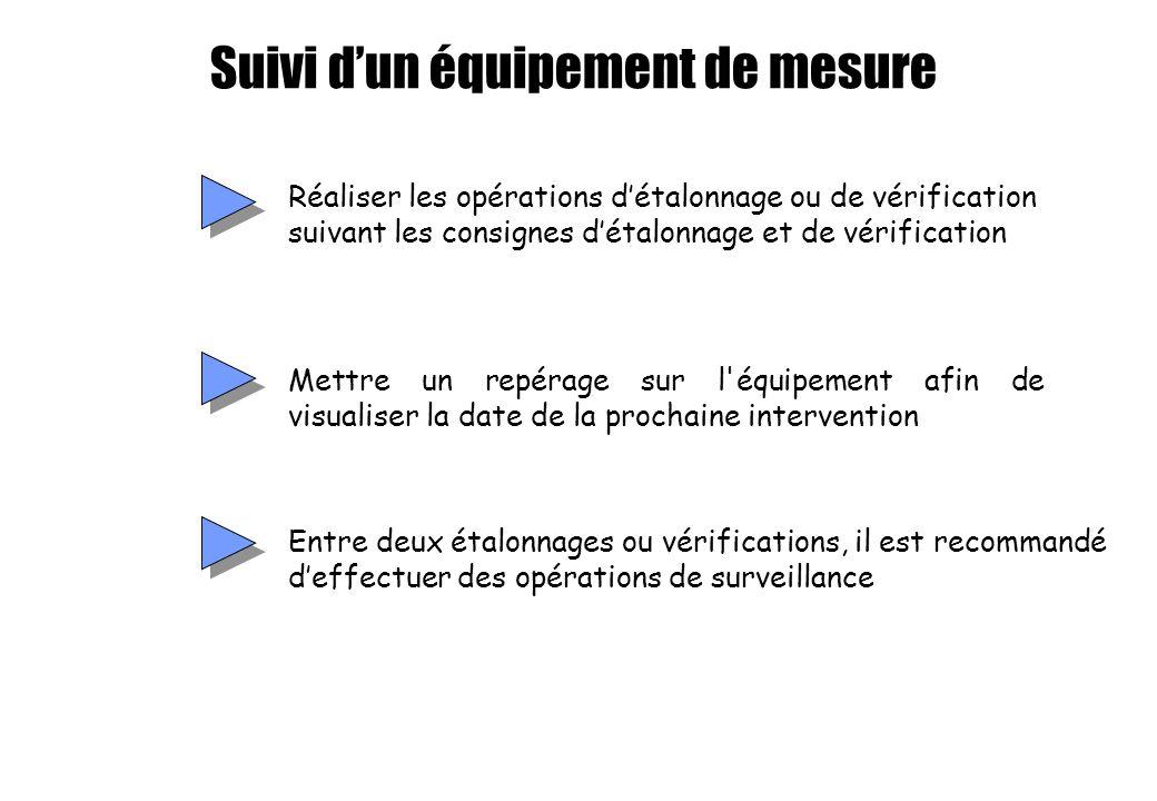 Réaliser les opérations détalonnage ou de vérification suivant les consignes détalonnage et de vérification Suivi dun équipement de mesure Mettre un r