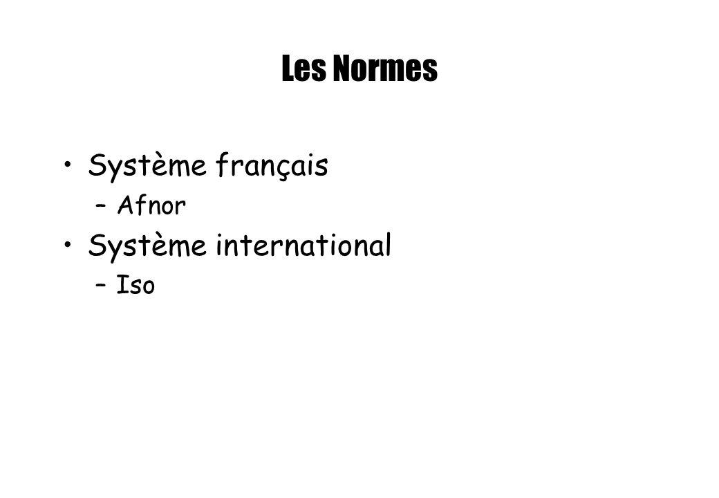 Système français –Afnor Système international –Iso
