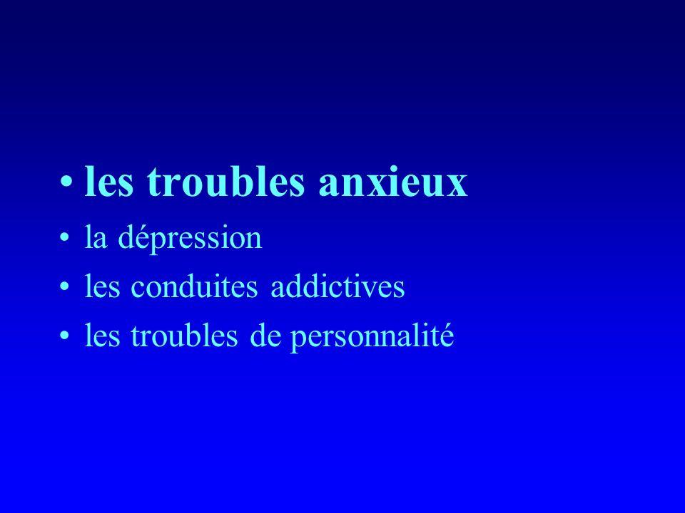 Les troubles anxieux Analyse fonctionnelle Information Objectif de la thérapie Hiérarchie des comportements problèmes Évaluation quantitative