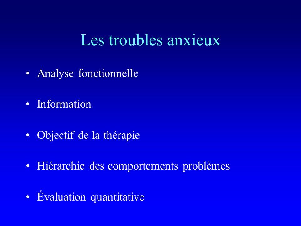 Les troubles anxieux : information Boucle de lanxiété : modèle cognitif Règles de base de lanxiété - plateau - finit par décroître - diminue quand on sexpose