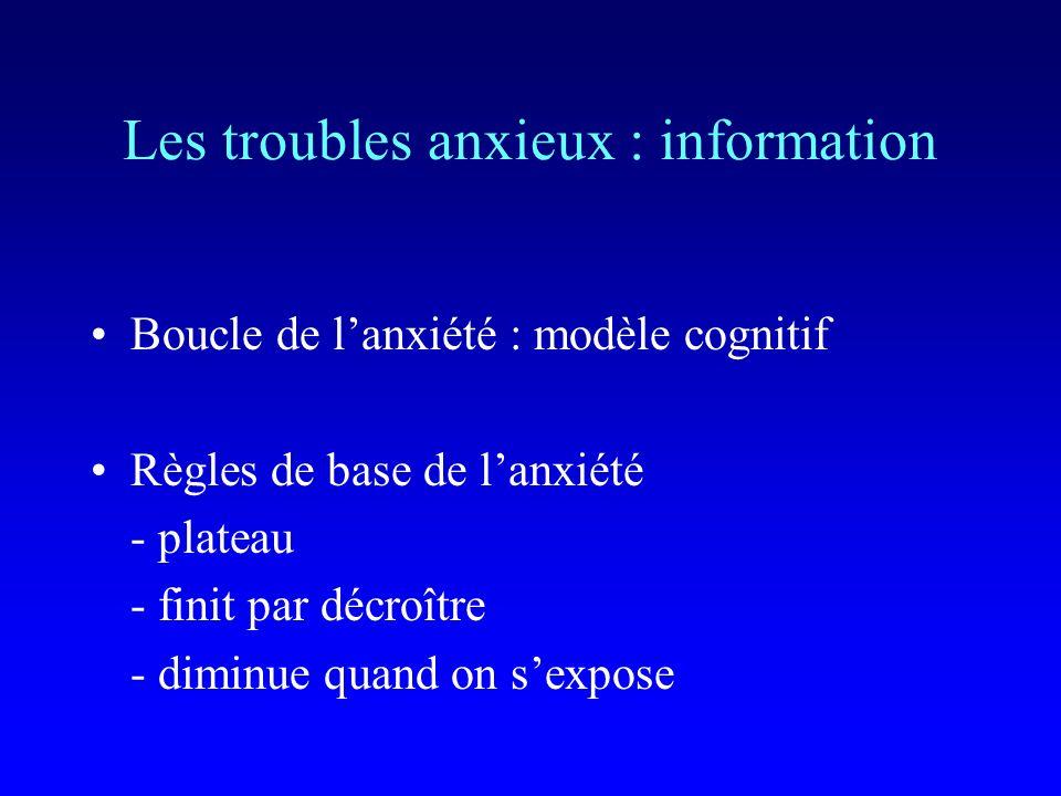 Les troubles anxieux : information TCC efficaces ( OMS, NIMH ) BZD : dépendance (composante psychologique et composante physique : tolérance et sevrage) Lanxiété fait partie de la vie Le stress augmente les performances Normal / pathologique