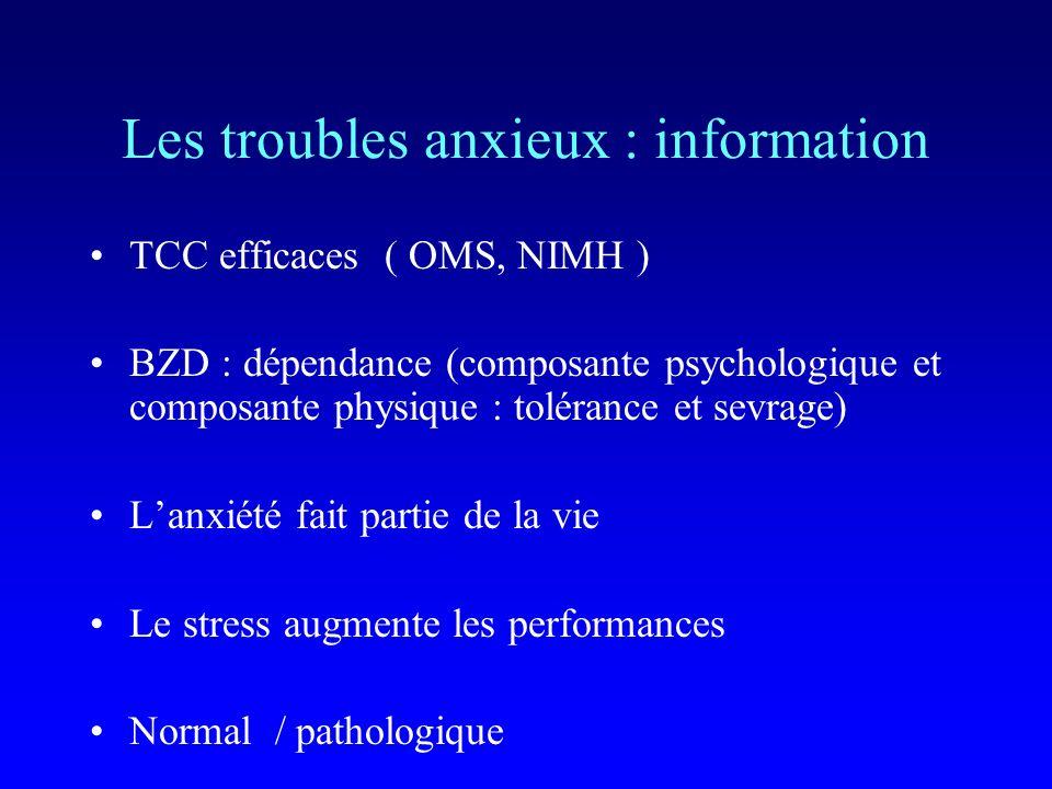 Les troubles anxieux : évaluation Du comportement problème Méthodes de mesure –Aide au diagnostic –Suivre lévolution = évaluation du changement Évaluation externe (thérapeute) Auto-évaluation (patient)