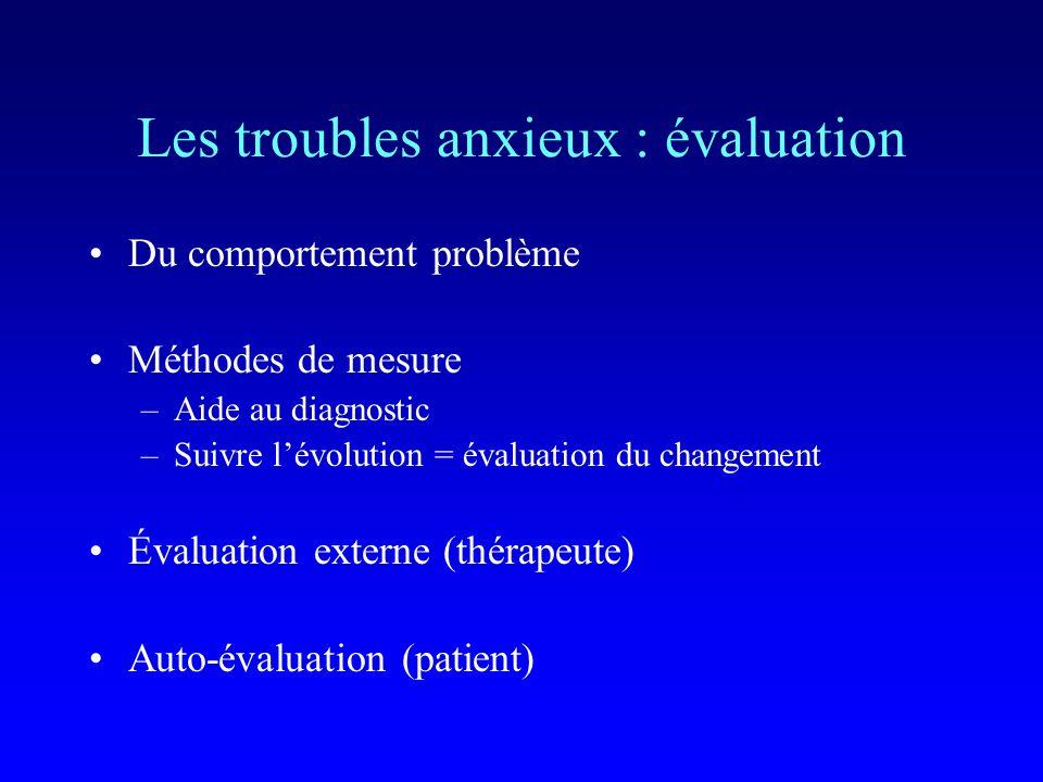 Les troubles anxieux : évaluation Évaluation externe : HAMILTON, 1959 –14 items, trad.