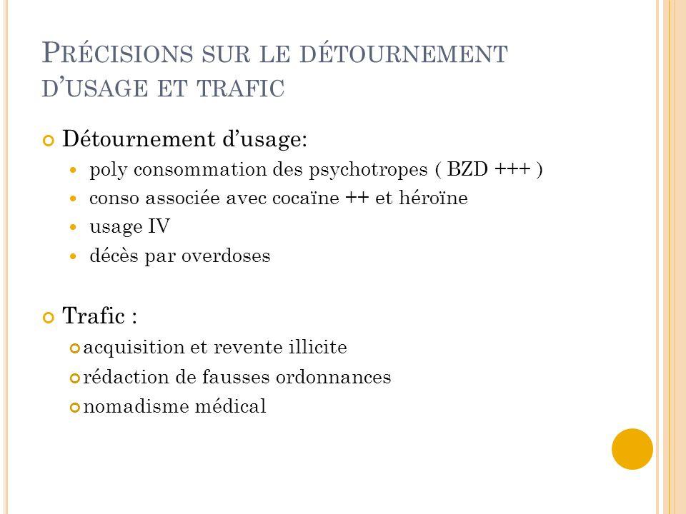 P RÉCISIONS SUR LE DÉTOURNEMENT D USAGE ET TRAFIC Détournement dusage: poly consommation des psychotropes ( BZD +++ ) conso associée avec cocaïne ++ e