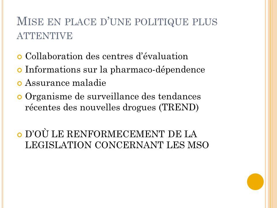 M ISE EN PLACE D UNE POLITIQUE PLUS ATTENTIVE Collaboration des centres dévaluation Informations sur la pharmaco-dépendence Assurance maladie Organism
