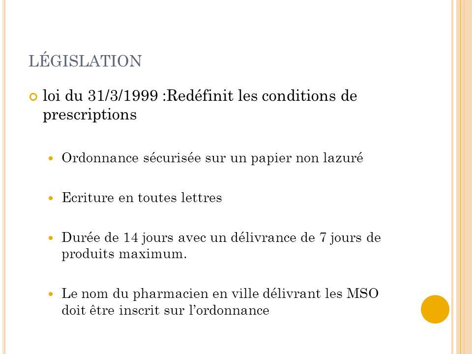 LÉGISLATION loi du 31/3/1999 :Redéfinit les conditions de prescriptions Ordonnance sécurisée sur un papier non lazuré Ecriture en toutes lettres Durée