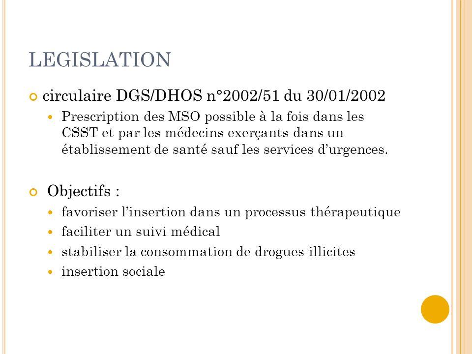 LEGISLATION circulaire DGS/DHOS n°2002/51 du 30/01/2002 Prescription des MSO possible à la fois dans les CSST et par les médecins exerçants dans un ét