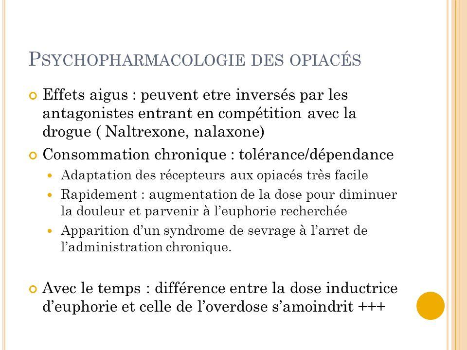 P SYCHOPHARMACOLOGIE DES OPIACÉS Effets aigus : peuvent etre inversés par les antagonistes entrant en compétition avec la drogue ( Naltrexone, nalaxon