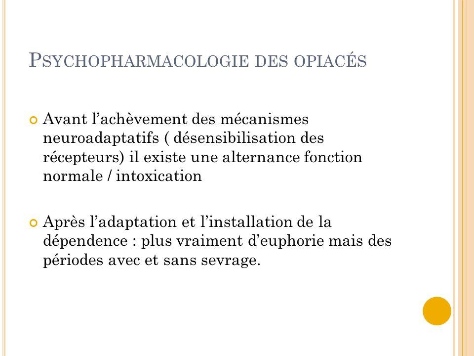 P SYCHOPHARMACOLOGIE DES OPIACÉS Avant lachèvement des mécanismes neuroadaptatifs ( désensibilisation des récepteurs) il existe une alternance fonctio