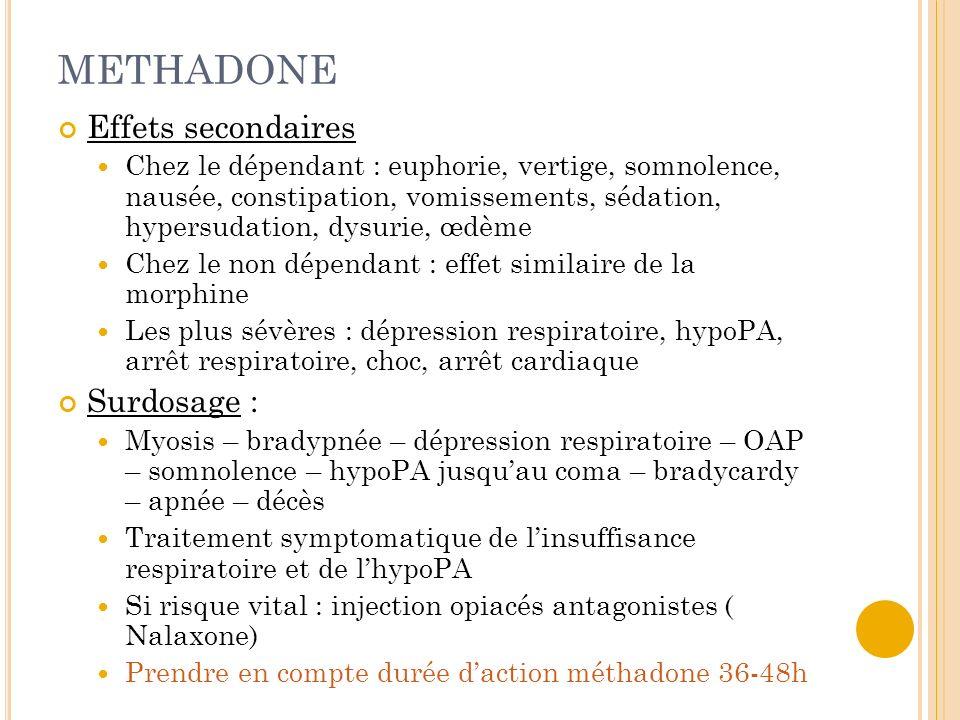 METHADONE Effets secondaires Chez le dépendant : euphorie, vertige, somnolence, nausée, constipation, vomissements, sédation, hypersudation, dysurie,