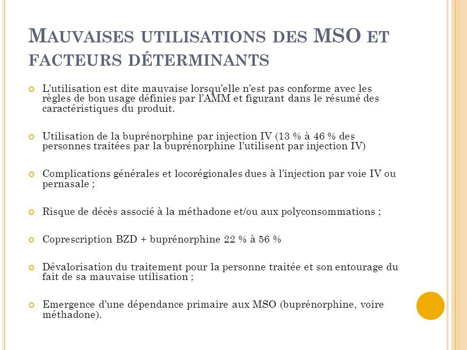 M AUVAISES UTILISATIONS DES MSO ET FACTEURS DÉTERMINANTS Lutilisation est dite mauvaise lorsquelle nest pas conforme avec les règles de bon usage défi
