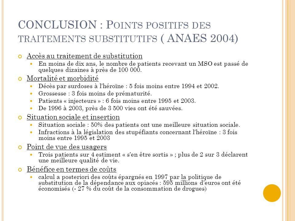 CONCLUSION : P OINTS POSITIFS DES TRAITEMENTS SUBSTITUTIFS ( ANAES 2004) Accès au traitement de substitution En moins de dix ans, le nombre de patient