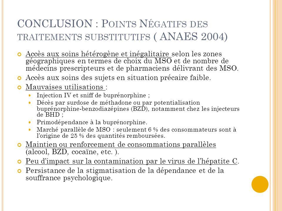 CONCLUSION : P OINTS N ÉGATIFS DES TRAITEMENTS SUBSTITUTIFS ( ANAES 2004) Accès aux soins hétérogène et inégalitaire selon les zones géographiques en