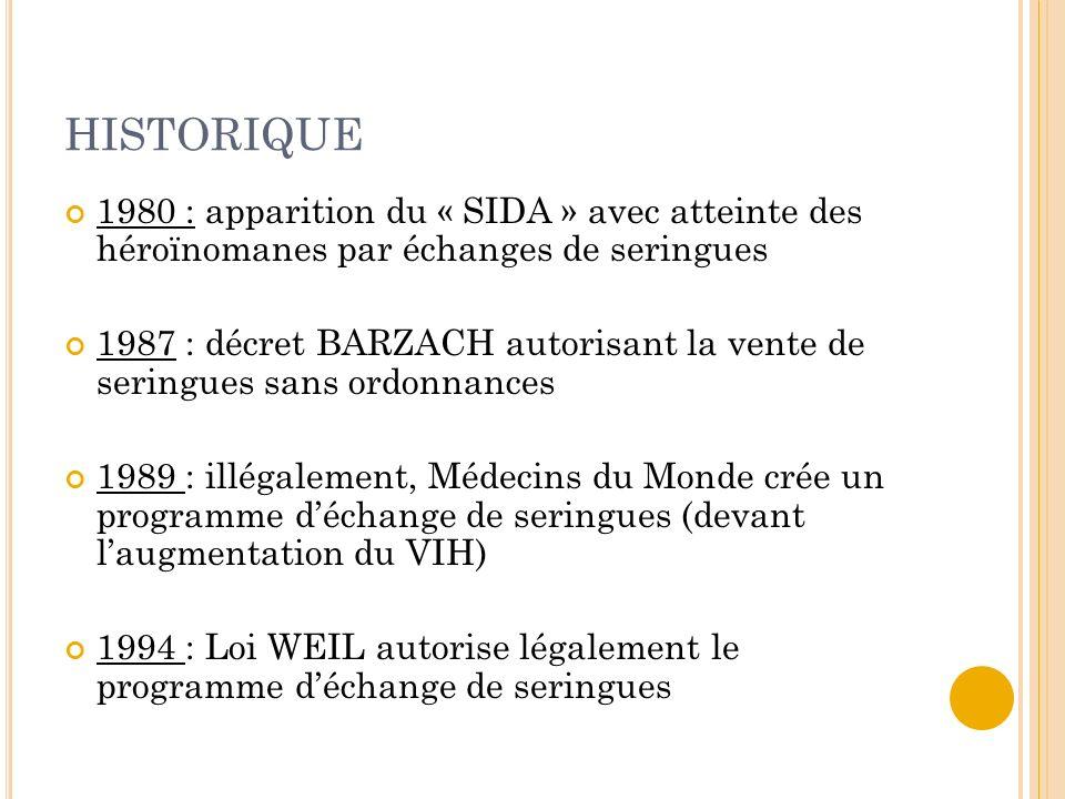 HISTORIQUE 1980 : apparition du « SIDA » avec atteinte des héroïnomanes par échanges de seringues 1987 : décret BARZACH autorisant la vente de seringu