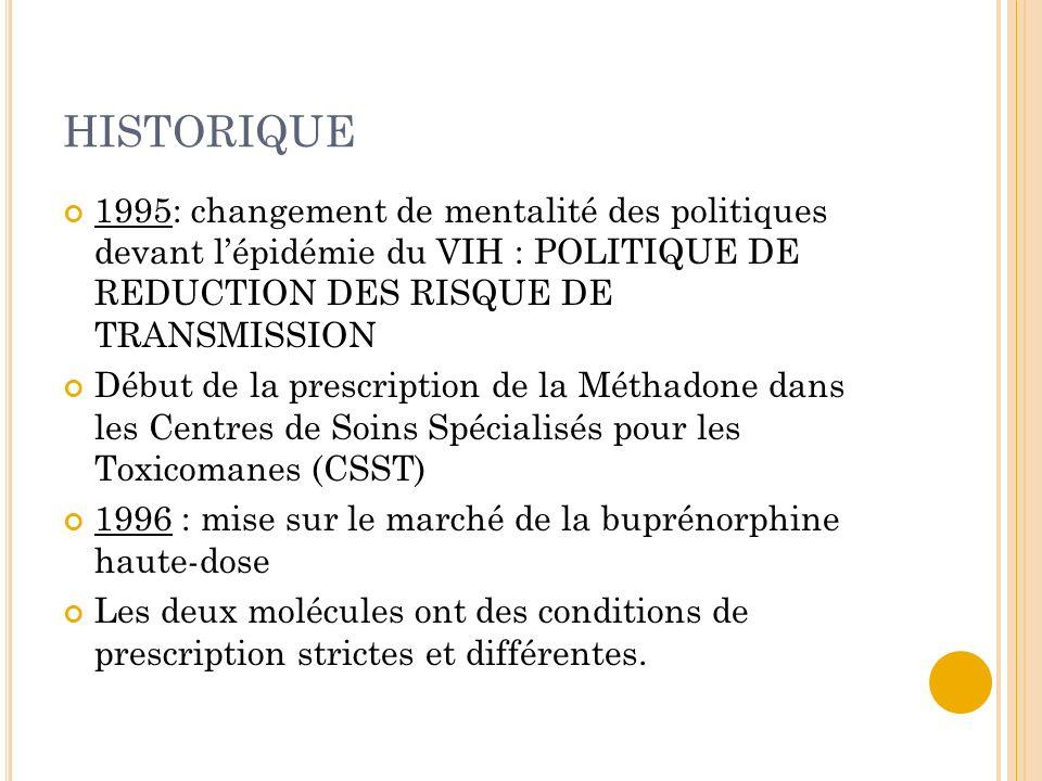 HISTORIQUE 1995: changement de mentalité des politiques devant lépidémie du VIH : POLITIQUE DE REDUCTION DES RISQUE DE TRANSMISSION Début de la prescr
