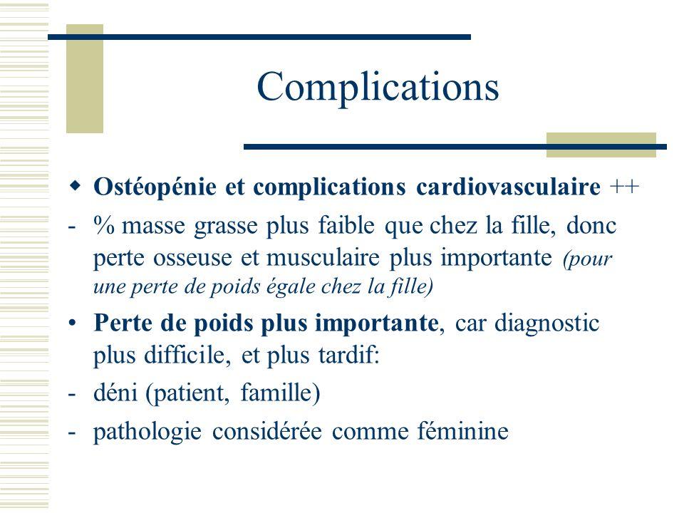 Complications Ostéopénie et complications cardiovasculaire ++ -% masse grasse plus faible que chez la fille, donc perte osseuse et musculaire plus imp