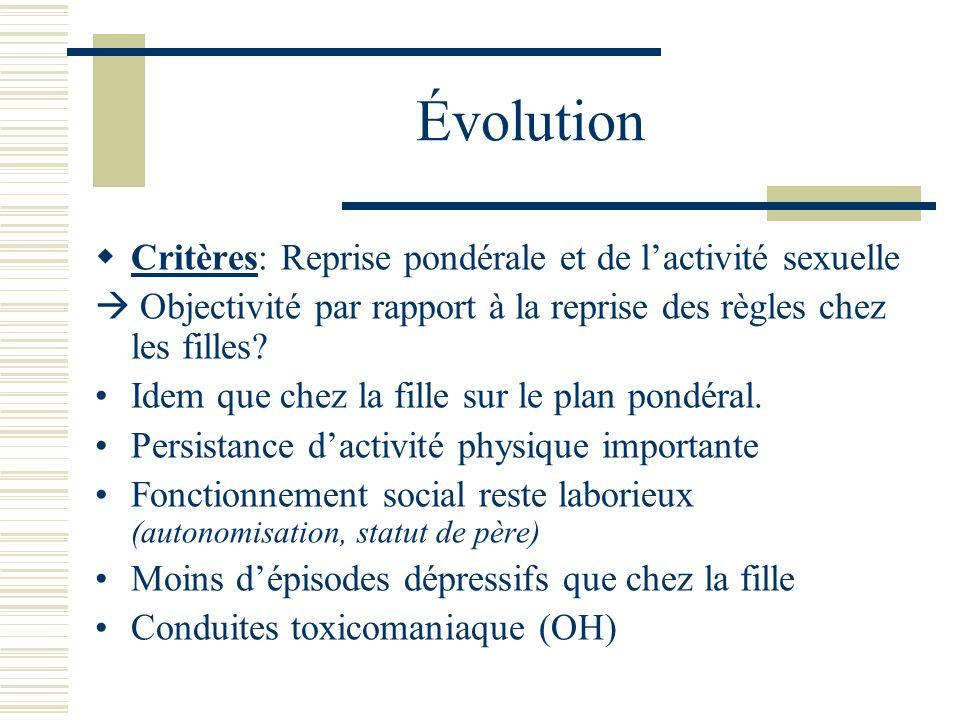 Évolution Critères: Reprise pondérale et de lactivité sexuelle Objectivité par rapport à la reprise des règles chez les filles? Idem que chez la fille
