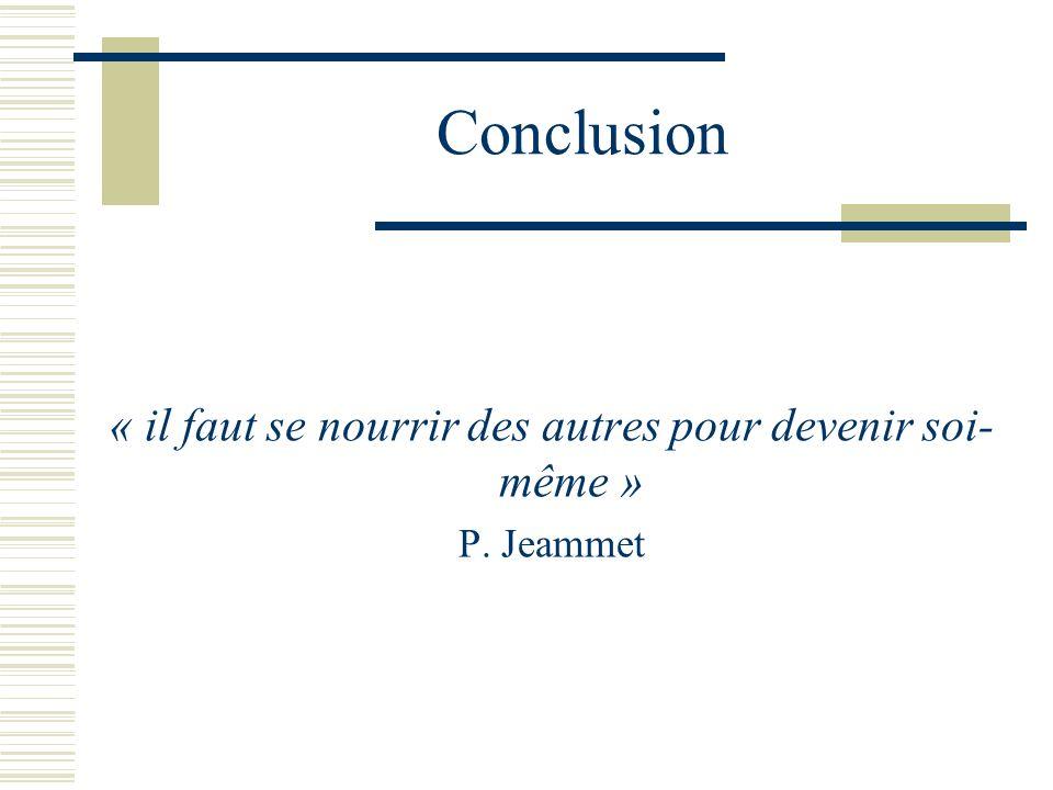 Conclusion « il faut se nourrir des autres pour devenir soi- même » P. Jeammet