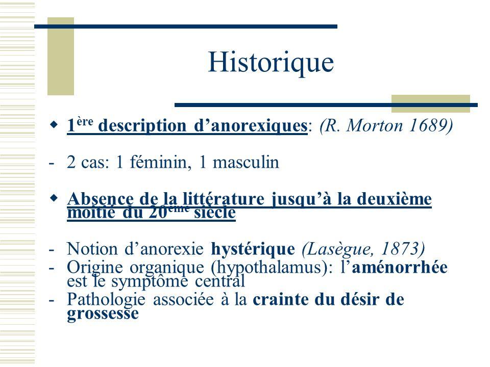 Historique 1 ère description danorexiques: (R. Morton 1689) -2 cas: 1 féminin, 1 masculin Absence de la littérature jusquà la deuxième moitié du 20 èm