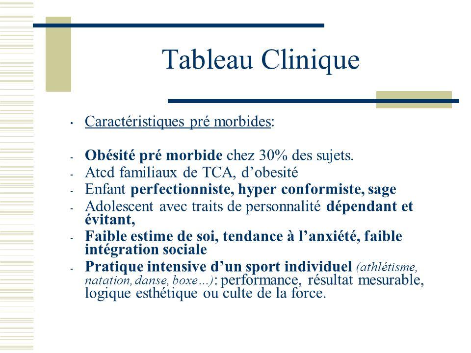 Tableau Clinique Caractéristiques pré morbides: - Obésité pré morbide chez 30% des sujets. - Atcd familiaux de TCA, dobesité - Enfant perfectionniste,