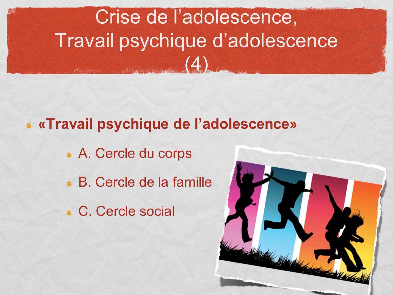 Crise de ladolescence, Travail psychique dadolescence (4) «Travail psychique de ladolescence» A. Cercle du corps B. Cercle de la famille C. Cercle soc