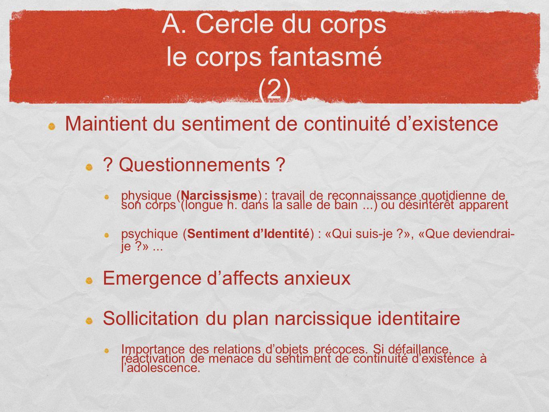 A. Cercle du corps le corps fantasmé (2) Maintient du sentiment de continuité dexistence ? Questionnements ? physique (Narcissisme) : travail de recon