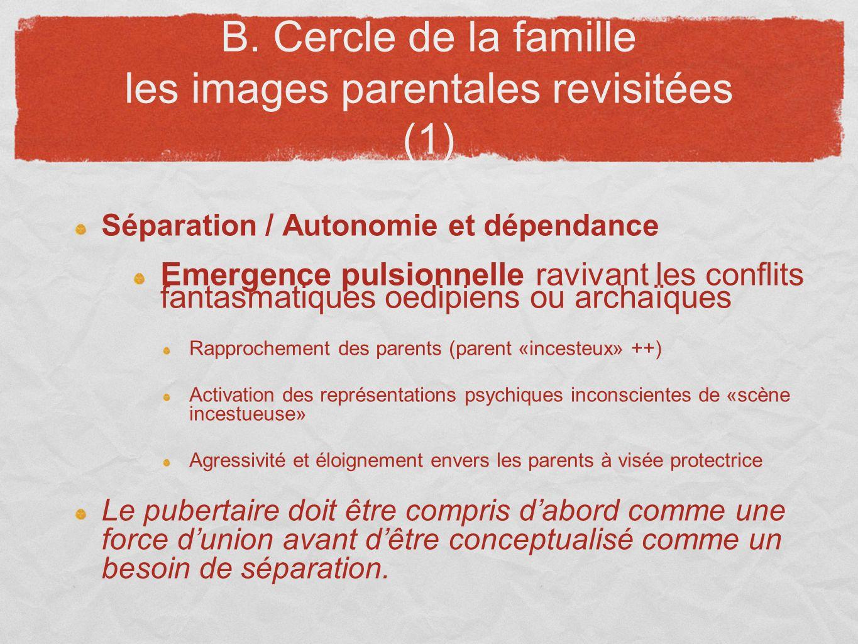 B. Cercle de la famille les images parentales revisitées (1) Séparation / Autonomie et dépendance Emergence pulsionnelle ravivant les conflits fantasm