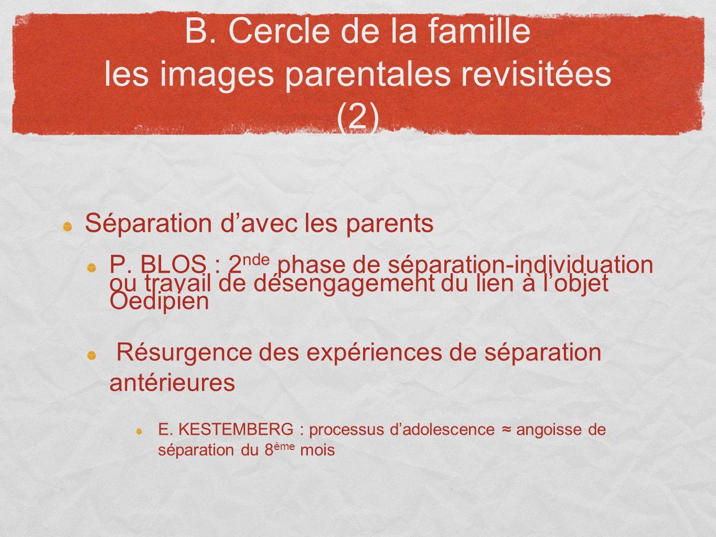 B. Cercle de la famille les images parentales revisitées (2) Séparation davec les parents P. BLOS : 2 nde phase de séparation-individuation ou travail
