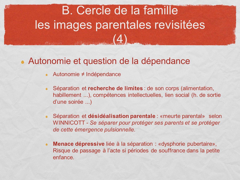 B. Cercle de la famille les images parentales revisitées (4) Autonomie et question de la dépendance Autonomie Indépendance Séparation et recherche de