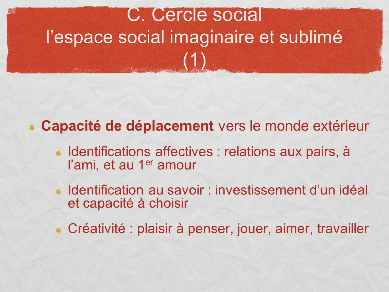 C. Cercle social lespace social imaginaire et sublimé (1) Capacité de déplacement vers le monde extérieur Identifications affectives : relations aux p